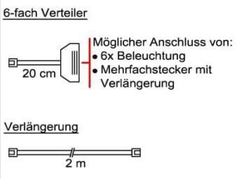 Schröder Kitzalm Montana Zubehör Mehrfachstecker-Set